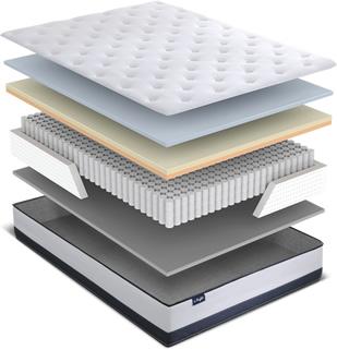 床墊結構-屏東床墊